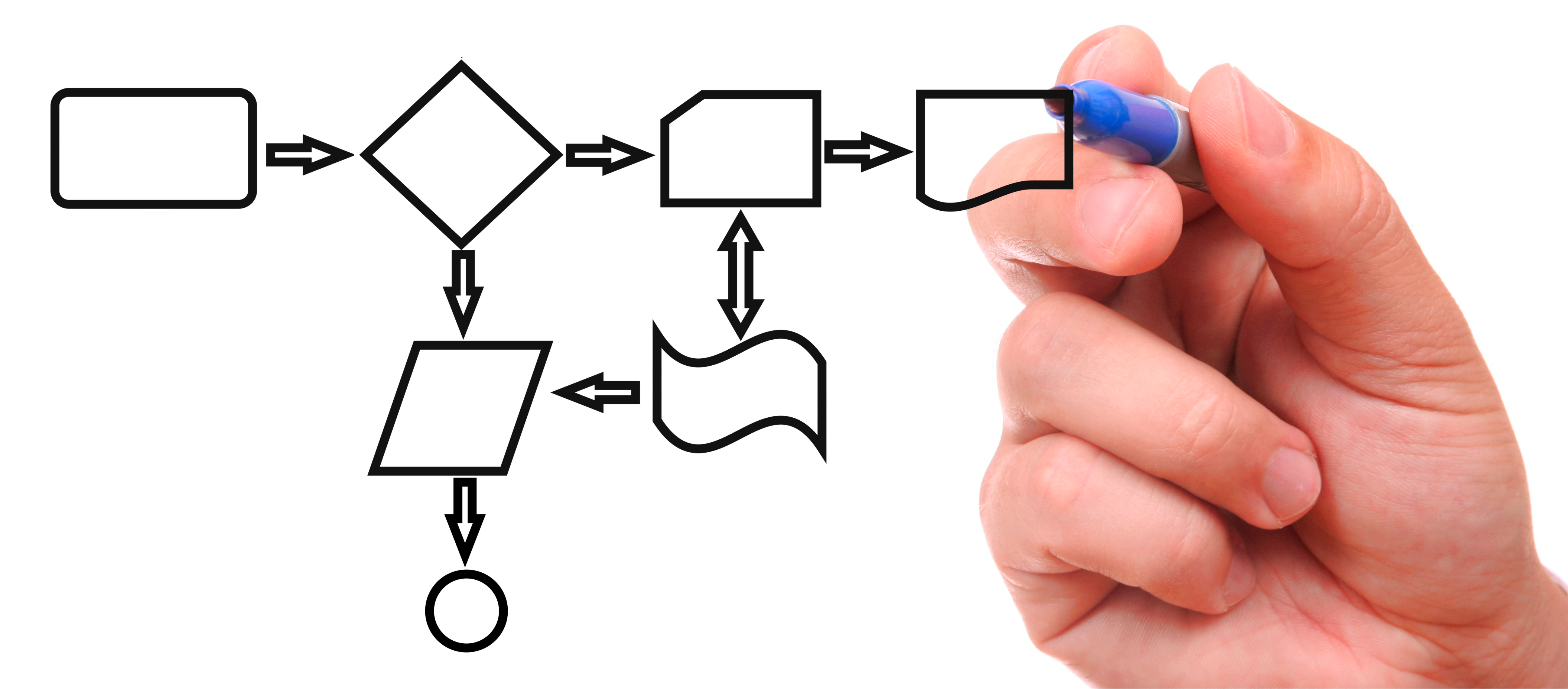 learning how idea management can help improve processes